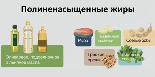 Продукты, богатые омега-3